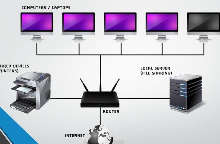 Obsługa lokalnej sieci firmowej